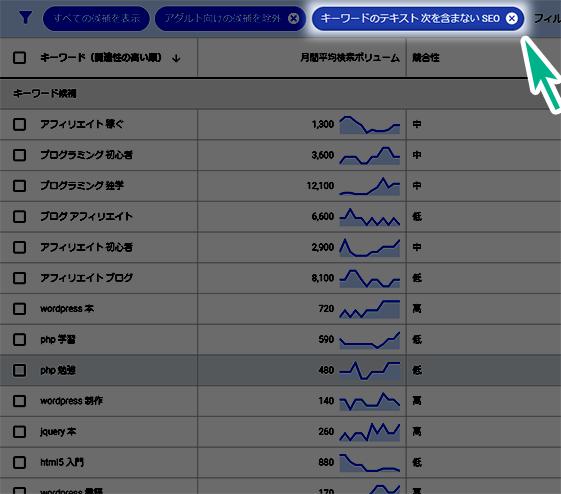 Googleキーワードプランナー検索フォーム